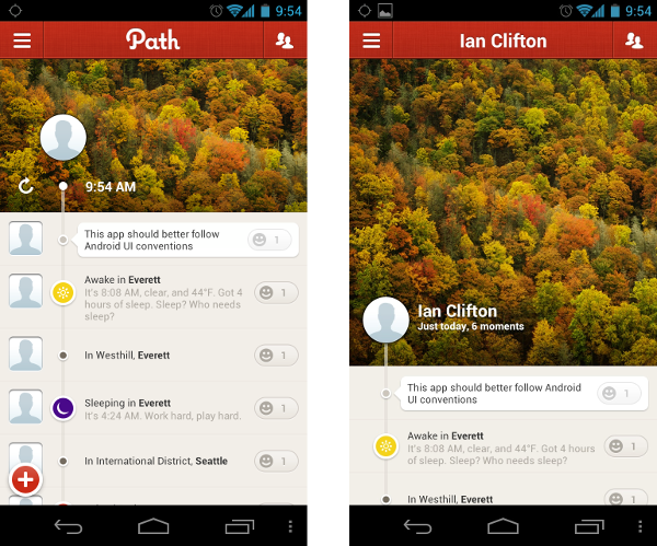 Path User Details