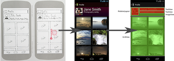 Android User Interface Design sample images